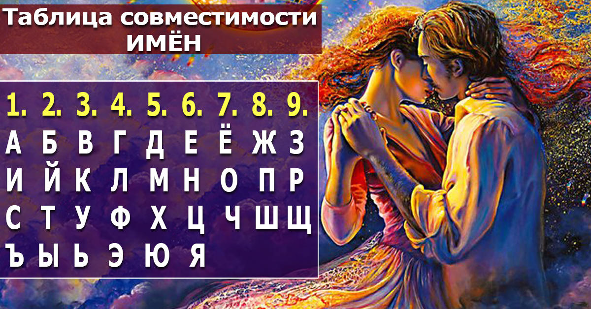 Значение имени Данислав